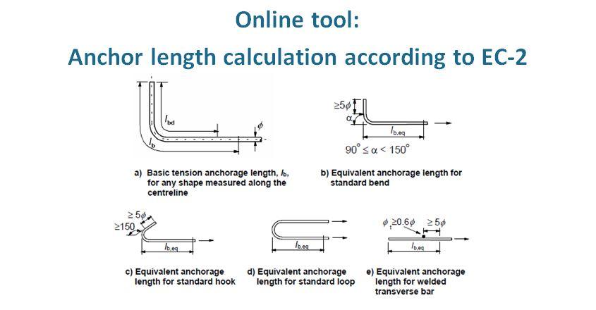 EC-2 anchor length design